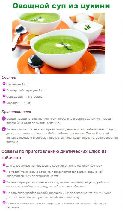 Легкие рецепты для похудения на неделю